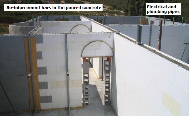 Insulated Concrete Forms Icf Buying Building Homes
